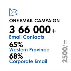Sentouts is the Email Marketing Company in Sri Lanka. Please visit us for Email Marketing Packages.